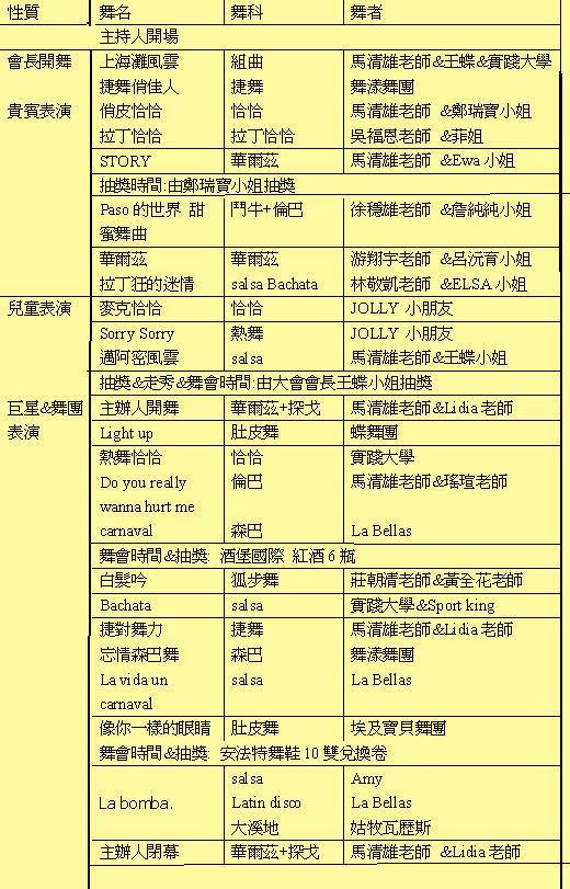活动节目流程